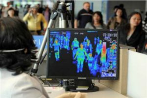 Coronavirus COVID-19 Instruments Equipment Infrared Thermal Body Surface Imaging